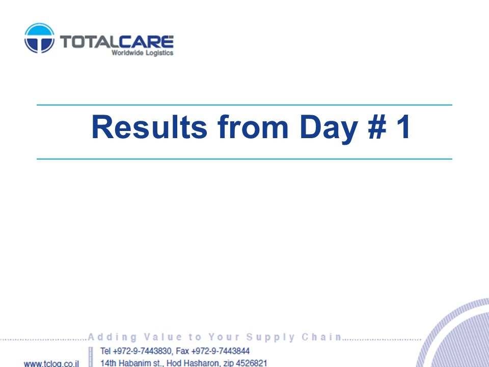 Total Care Logistics Hebrew Presentation